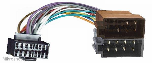 ISO / JVC csatlakozó JVC-16 / 510382