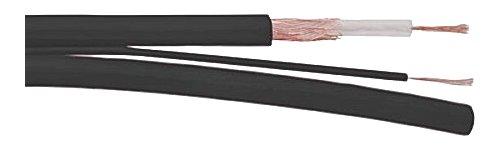 Árnyékolt duál-kábel